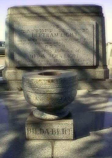 Close up on the Souvenirs inscription