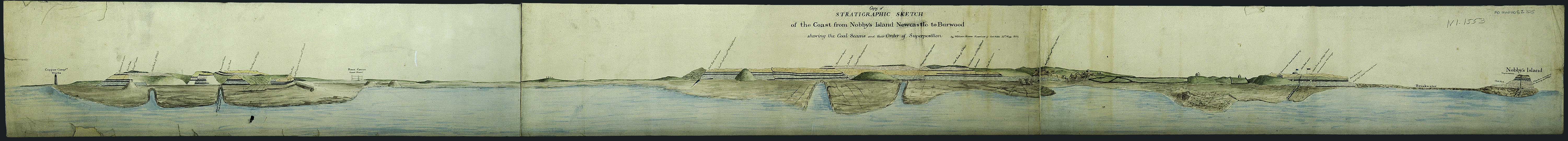Stratigraphic sketch from Nobby's Island Newcastle to Burwood